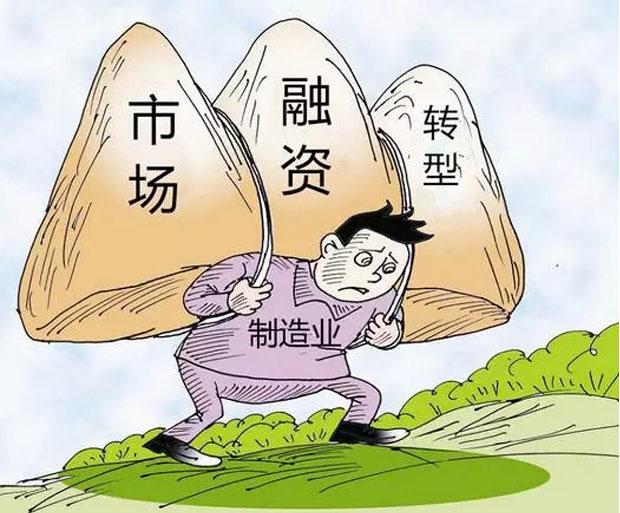 中国制造业现状