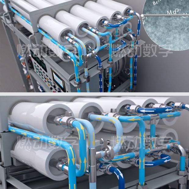 反渗透设备反渗透膜三维演示动画制作